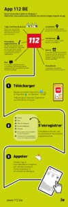 infographie APP 112 BE